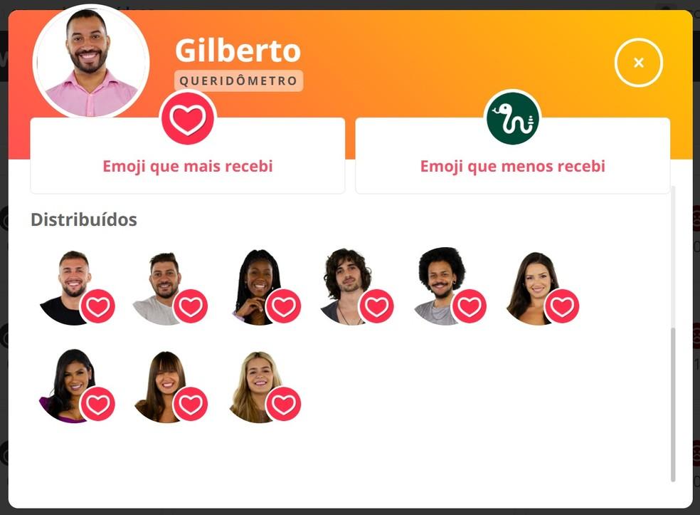 Queridômetro - Gilberto 13/04 — Foto: Globo