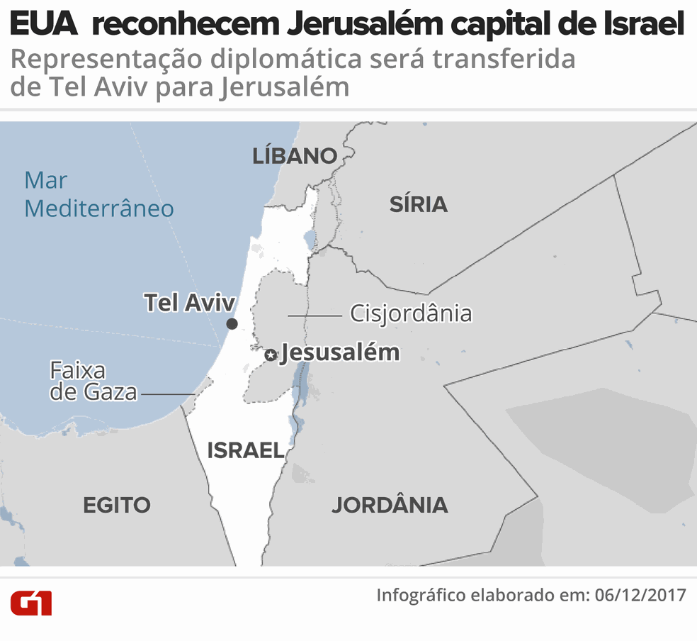 Israel e Jerusalém