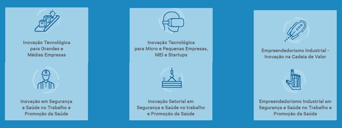 Categorias de projetos a serem apoiados no Edital de Inovação da Indústria 2017-18
