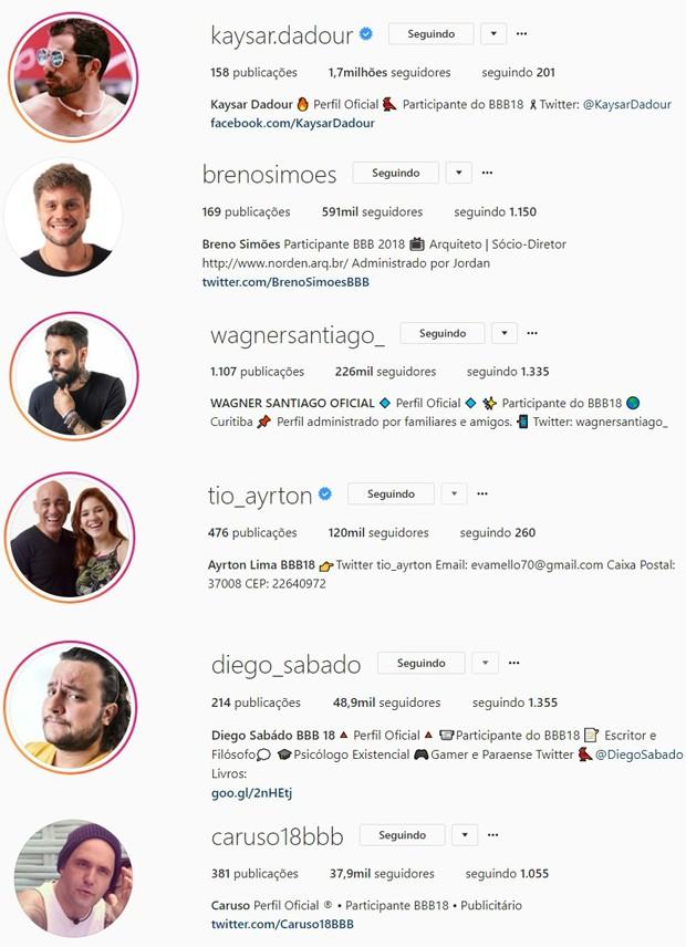 Ranking de seguidores dos brothers do BBB18 (Foto: Reprodução/Instagram)