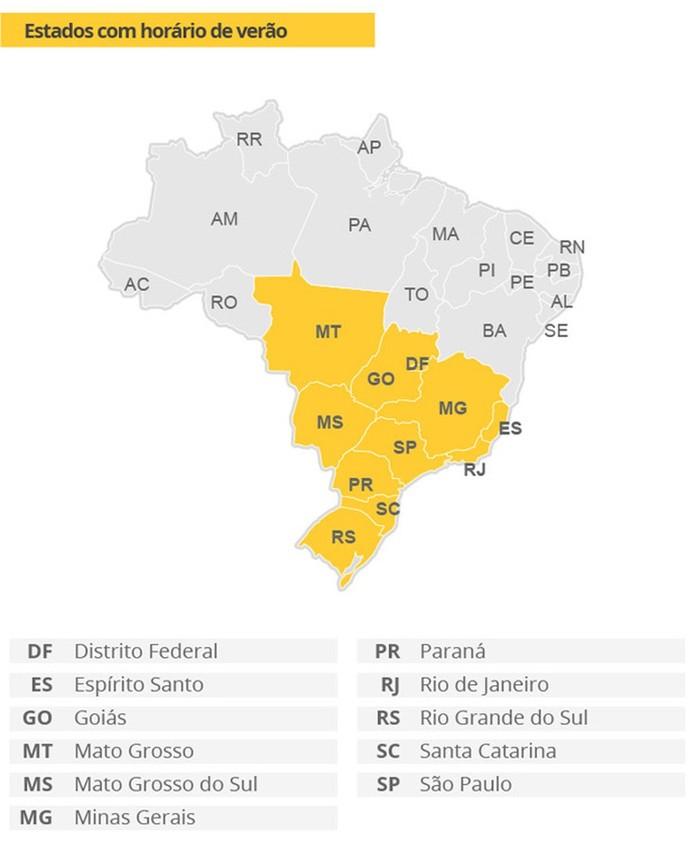 Mapa do horário de verão no Brasil