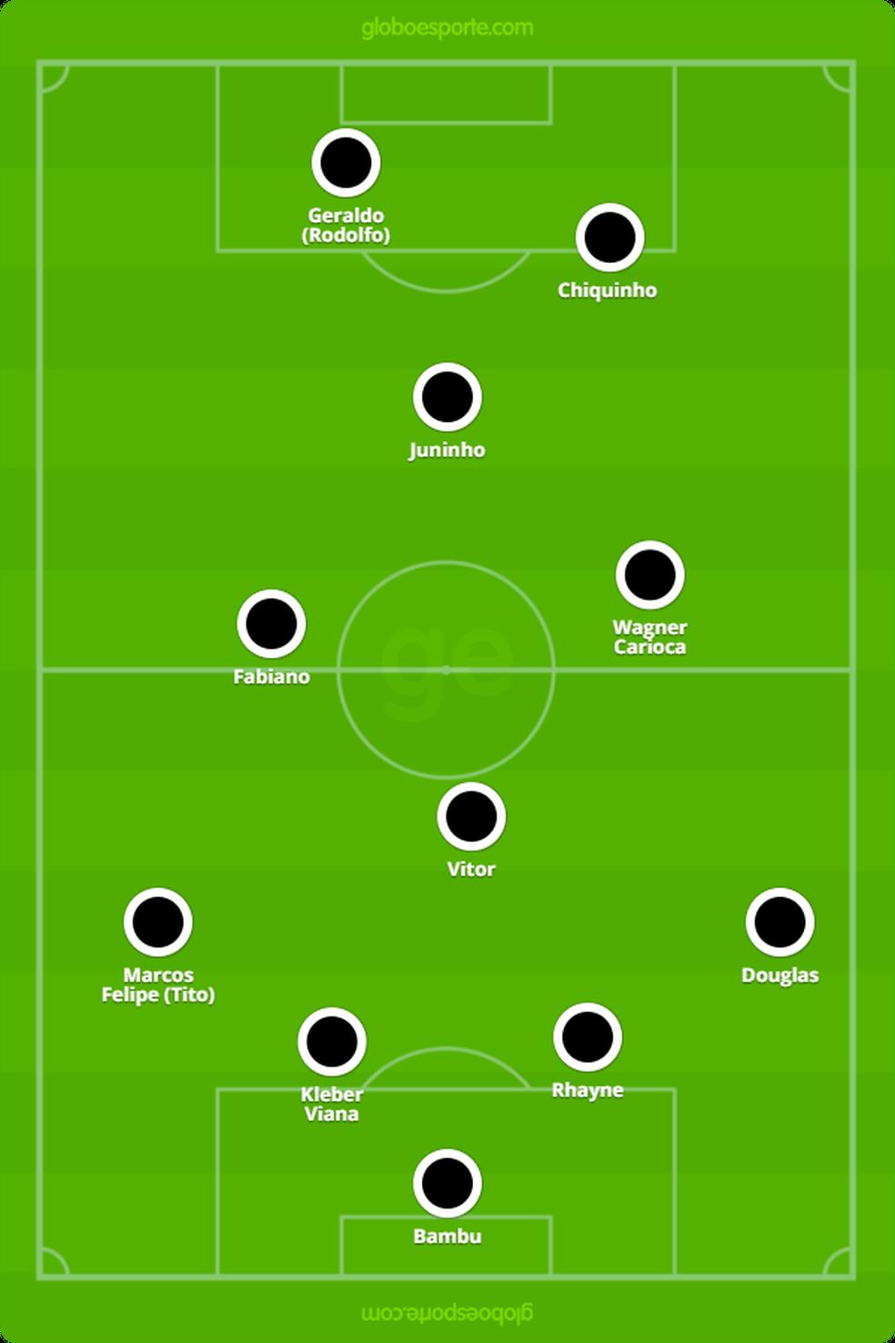 Provável escalação do Atlético-ES (Foto: GloboEsporte.com)
