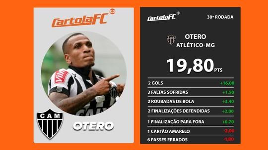 Cartola FC 2017 chega ao fim com três mitadas consecutivas de Otero