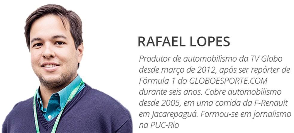 Perfil de Rafael Lopes no Blog Voando Baixo — Foto: Infoesporte