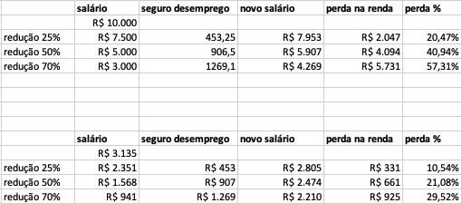 tabela_emprego