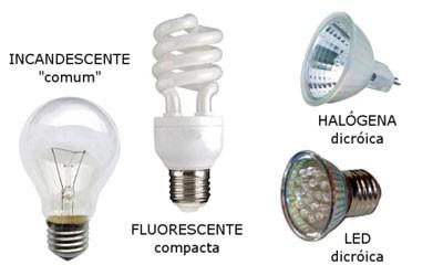 Tipos de lâmpadas (Foto: Reprodução/Site do Ipem-SP)