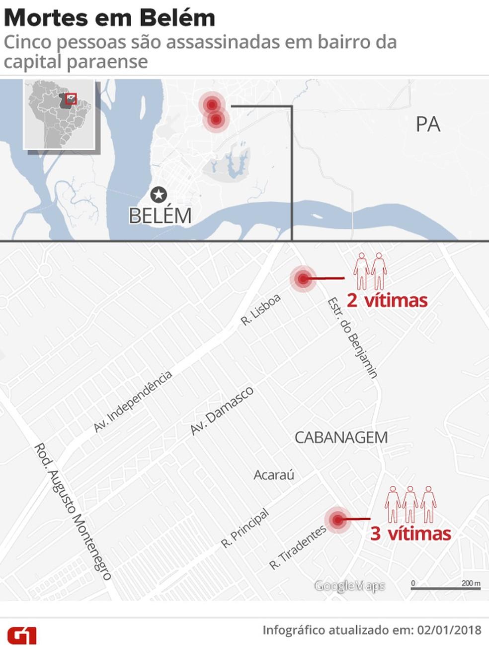 Infográfico mortes assassinatos Cabanagem Belém chacina — Foto: Arte G1