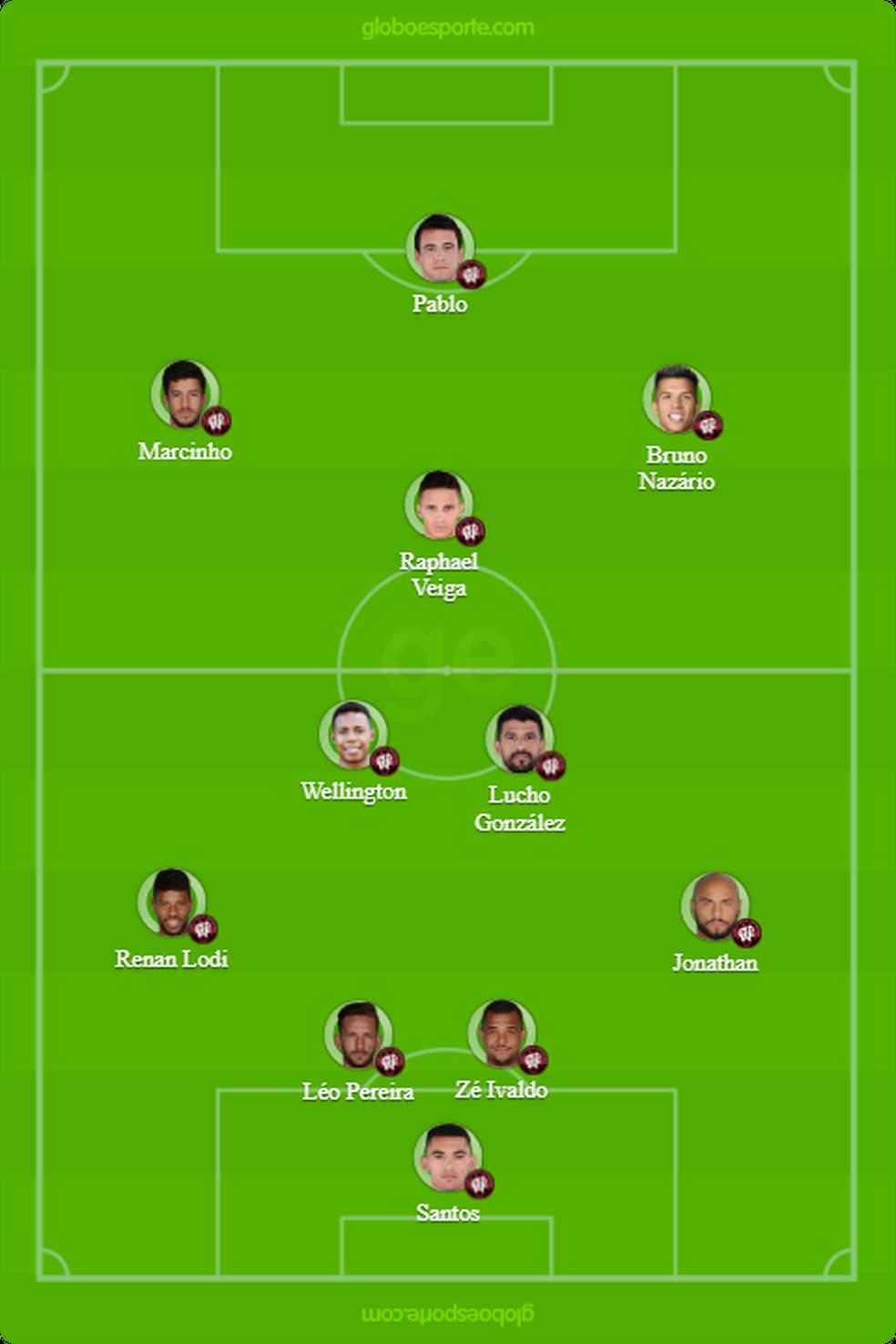 Provável Atlético-PR contra o Vasco (Foto: GloboEsporte.com)