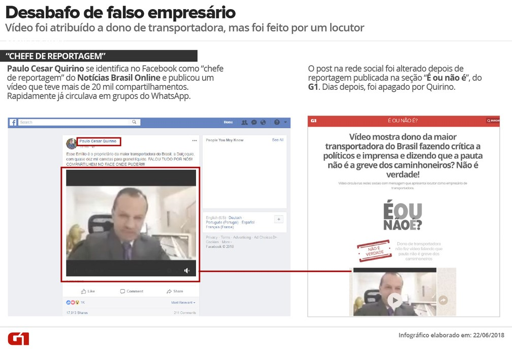 Vídeo atribuído a 'dono da maior transportadora do Brasil' foi compartilhado nas redes (Foto: G1)