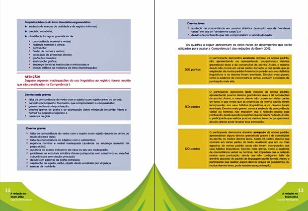"""Páginas do manual """"A redação no Enem 2012 - Guia do Participante"""", divulgado pelo MEC nesta segunda-feira (30) (Foto: Reprodução)"""