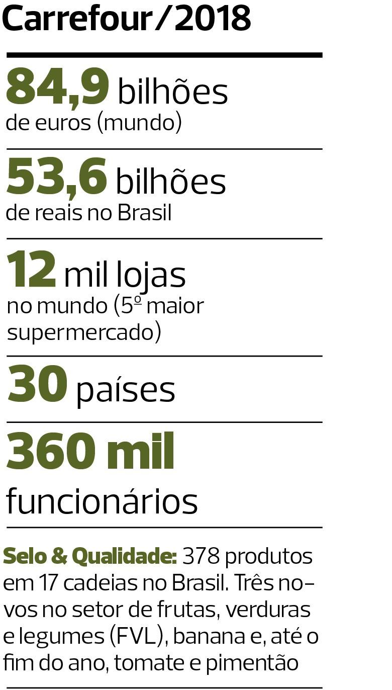 Cultivo agroecológico pode mudar o perfil da produção no Vale do Ribeira (SP) e abrir o mercado europeu para a banana brasileira (Foto: Lalo de Almeida/Ed. Globo)