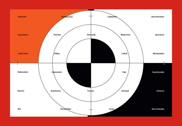 Bandeira para Marte - Johanna Burai (Foto: Divulgação)
