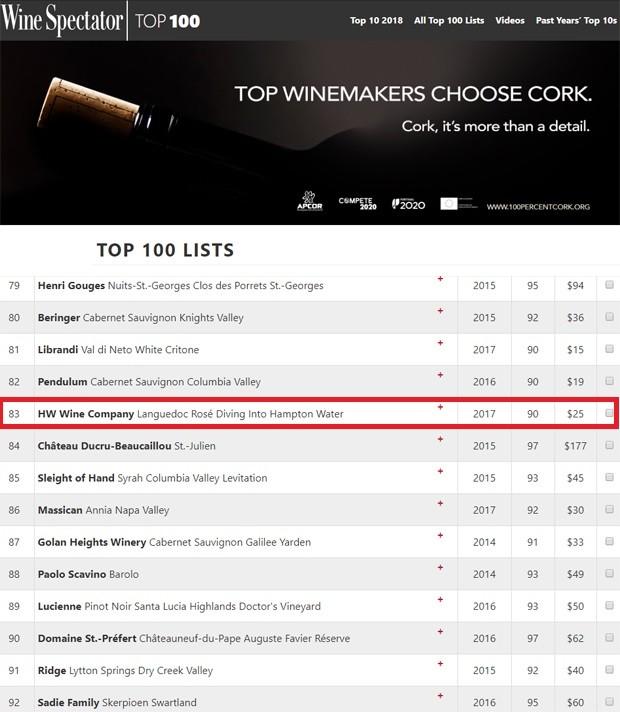 Vinho criado por Jon Bon Jovi e Jesse Bongiovi em ranking de revista de vinhos (Foto: Reprodução/Wine Spectator)