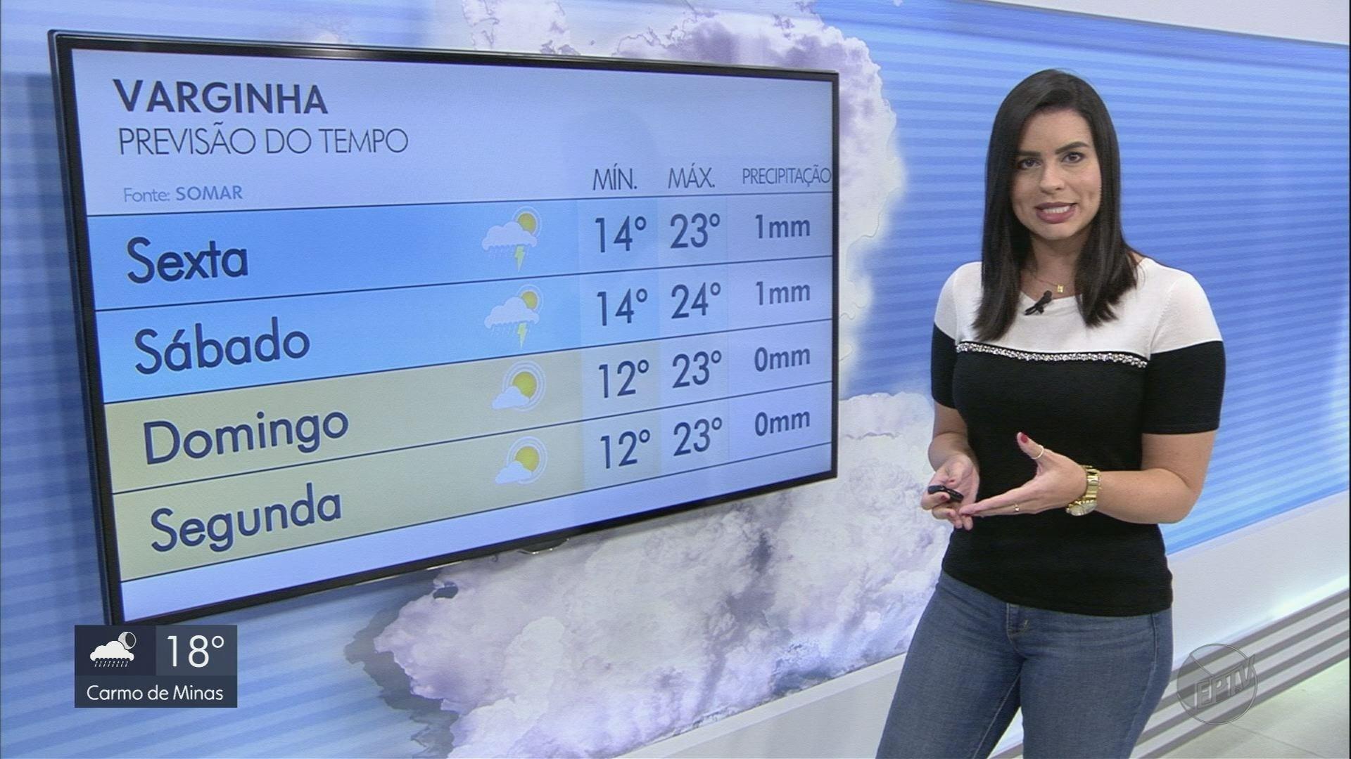 VÍDEOS: EPTV 2 Sul de Minas de quinta-feira, 9 de abril