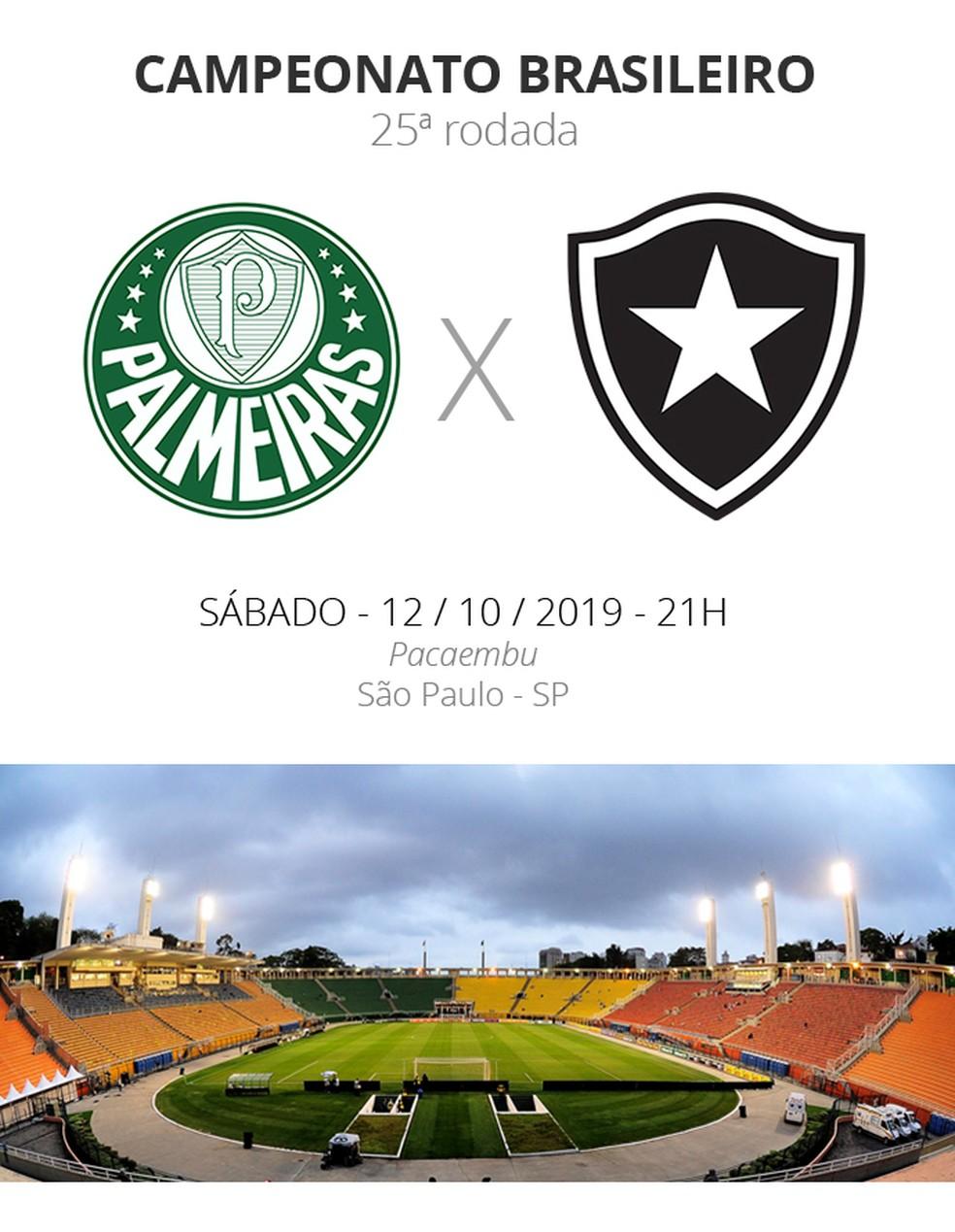 Palmeiras x botafogo sub 20