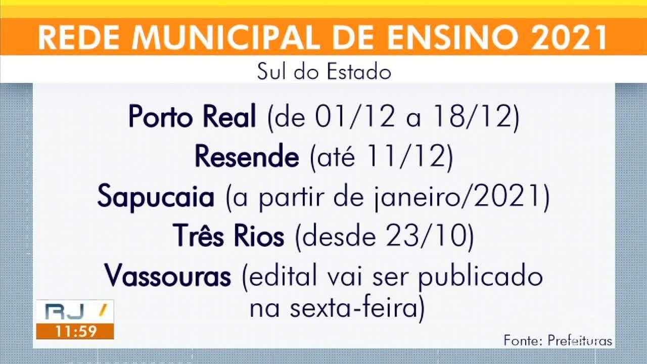 Pré-matrículas nas escolas municipais já estão abertas em algumas cidades da região