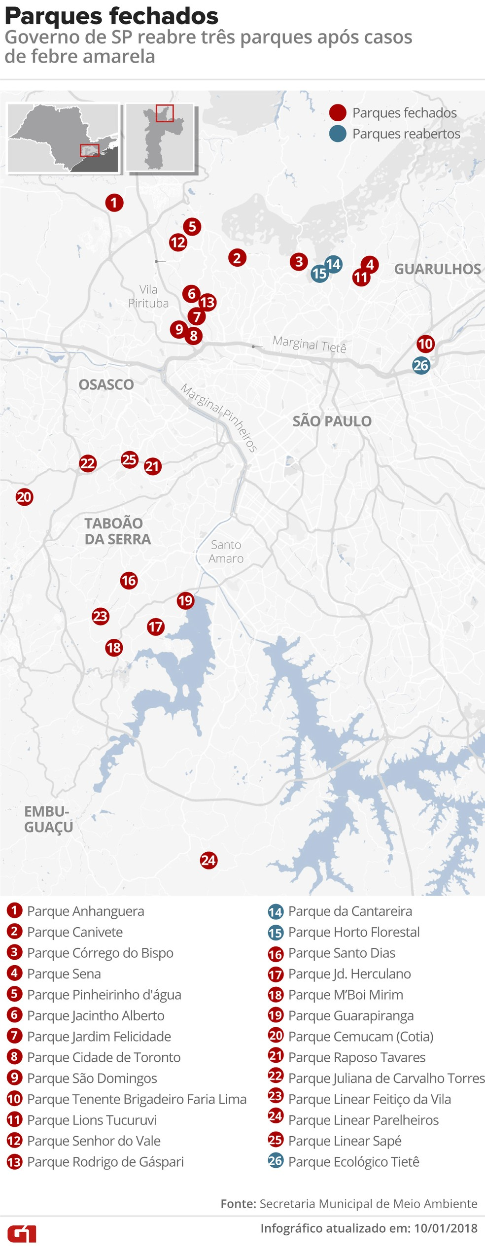 Veja lista de parques fechados e parques reabertos após casos de febre amarela em SP (Foto: Fernanda Garrafiel/G1)