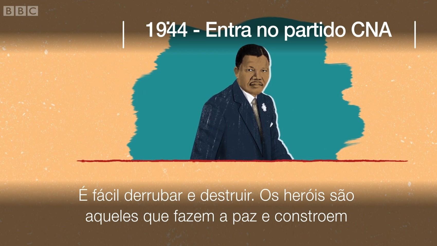100 anos de Nelson Mandela: as frases mais famosas e marcantes do líder sul-africano