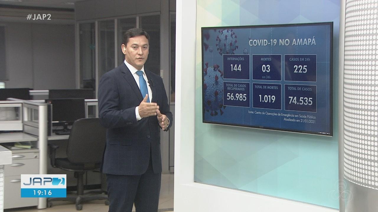Boletim: Amapá tem 74,5 mil casos confirmados do novo coronavírus e 1.019 mortes