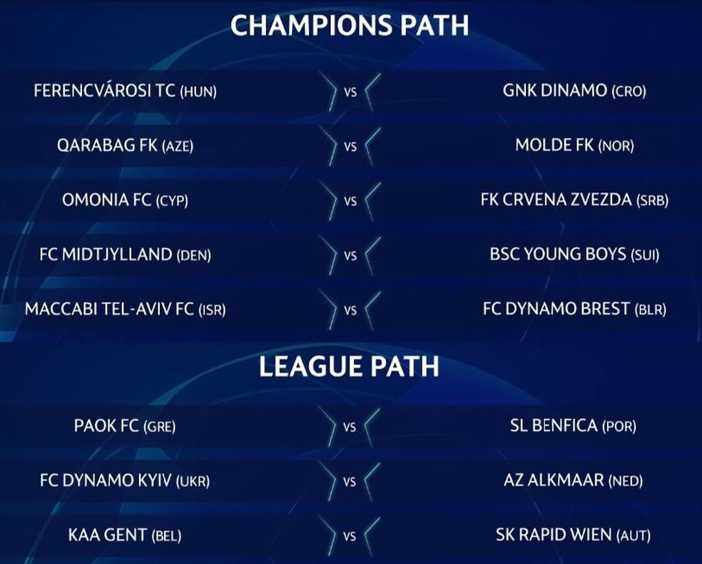 Confira os duelos da terceira fase eliminatória da Liga dos Campeões — Foto: Reprodução/UEFA