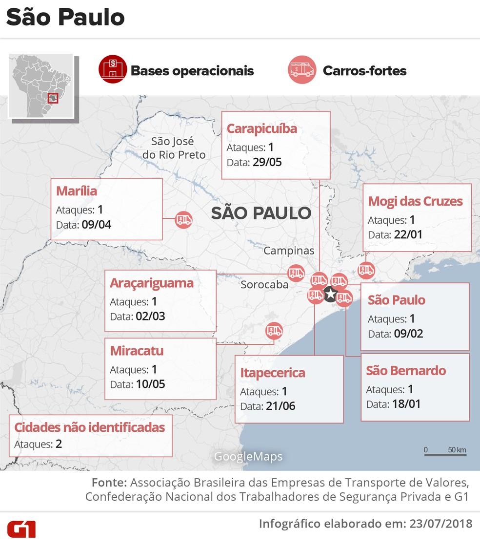 Ataques a carros-fortes  em São Paulo no 1° semestre de 2018 (Foto: Juliane Monteiro e Karina Almeida/G1)