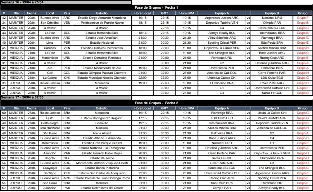 Tabela da Libertadores 2021 — Foto: Conmebol