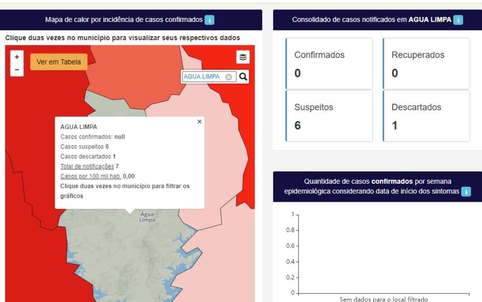 Água Limpa sem registro de casos de Covid-19 em Goiás — Foto: Reprodução/SES