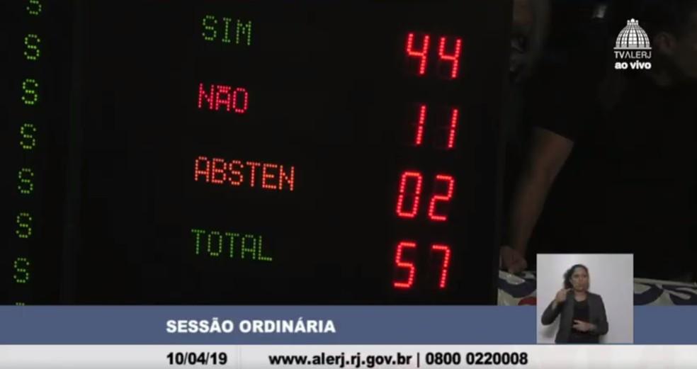 Alerj aprova por 44 votos projeto de lei para deputados e agentes do Degase terem porte de arma — Foto: Reprodução/TV Alerj