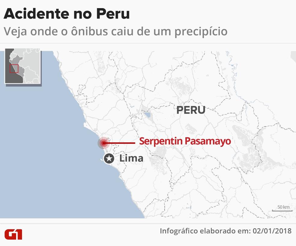Acidente no Peru (Foto: Arte/G1)