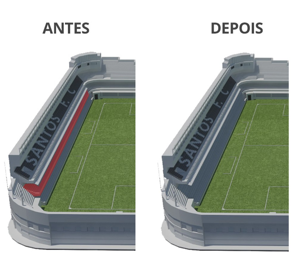 Esta ilustração feita pela equipe do GloboEsporte.com mostra o conceito que está sendo discutido: transformar em um só o pavimento inferior e o do meio da chamada