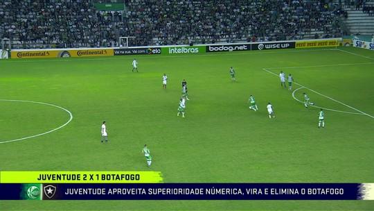 Comentaristas analisam o momento delicado do Botafogo. Em campo e nas finanças