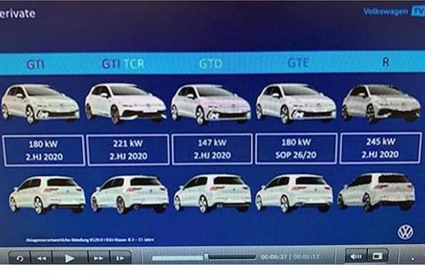 Slide mostra a potência (e um pouco do visual) de cada modelo da gama esportiva (Foto: Wilco Blok/Reprodução)