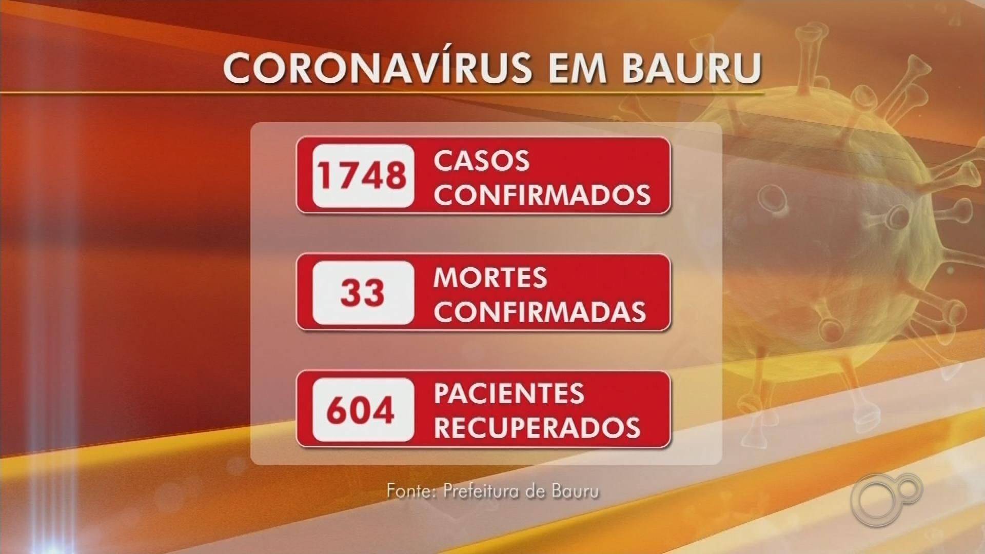 VÍDEOS: Bom Dia Cidade Bauru e Marília desta sexta-feira, 3 de julho