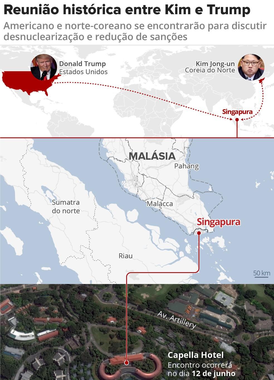 Reunião histórica entre Kim e Trump (Foto: Arte G1)