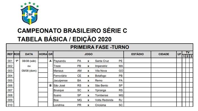 Cbf Divulga Tabela Basica Da Serie C Com Final Prevista Para O Dia 31 De Janeiro De 2021 Brasileirao Serie C Ge