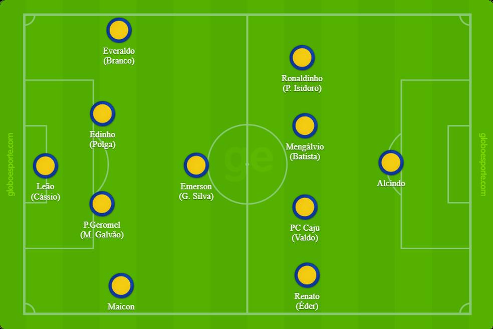 Uma seleção possível com gremistas que defenderam o Brasil na Copa (Foto: Reprodução)