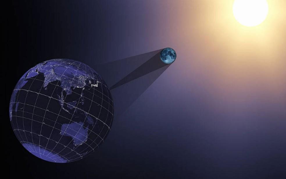 Eclipse poderá ser observado melhor na América do Norte, mas alguns locais da América do Sul poderão vê-lo de forma parcial (Foto: Nasa)