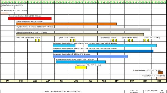 CBF divulga calendário do futebol para 2019 sem competições regionais  c47396cff9d44