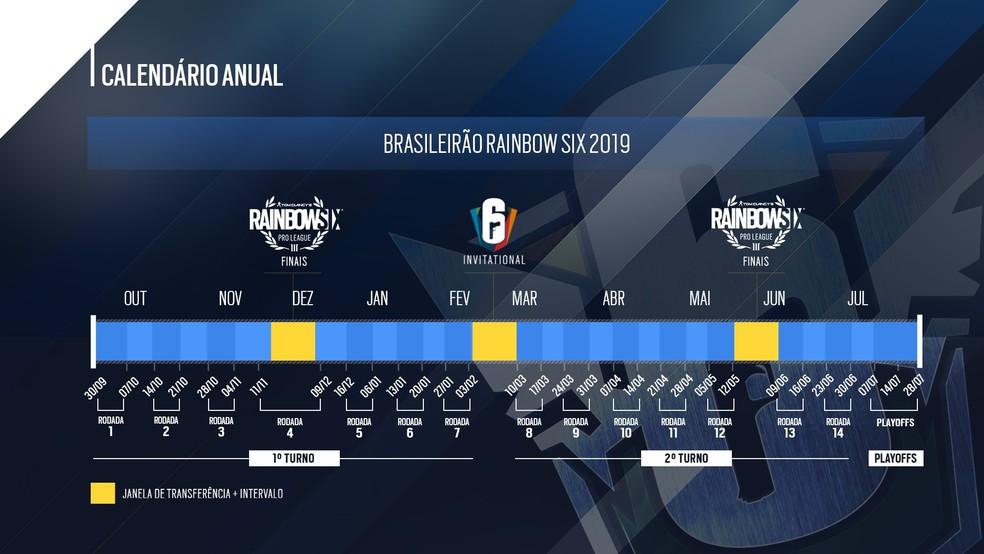 Calendario Ubisoft.Brasileirao De Rainbow Six Siege Ganha Novo Calendario E