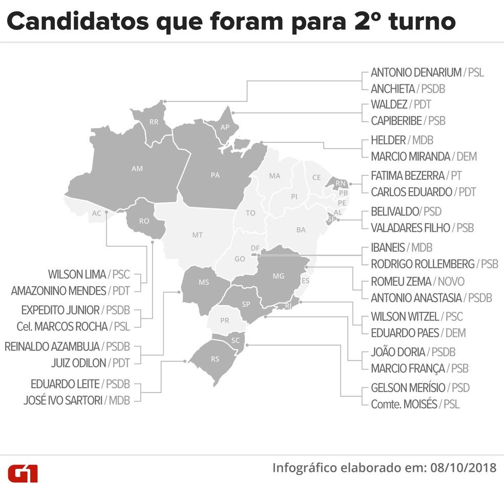 Estados em que haverá segundo turno na eleição para governador — Foto: Igor Estrella/G1