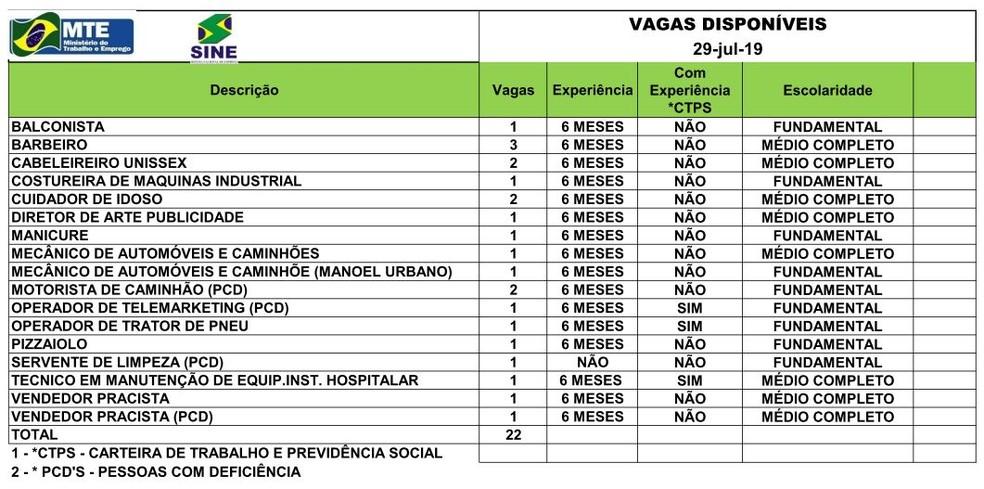 Sine Acre oferta 22 vagas de emprego para esta segunda-feira (29) em Rio Branco — Foto: Divulgação/Sine Acre