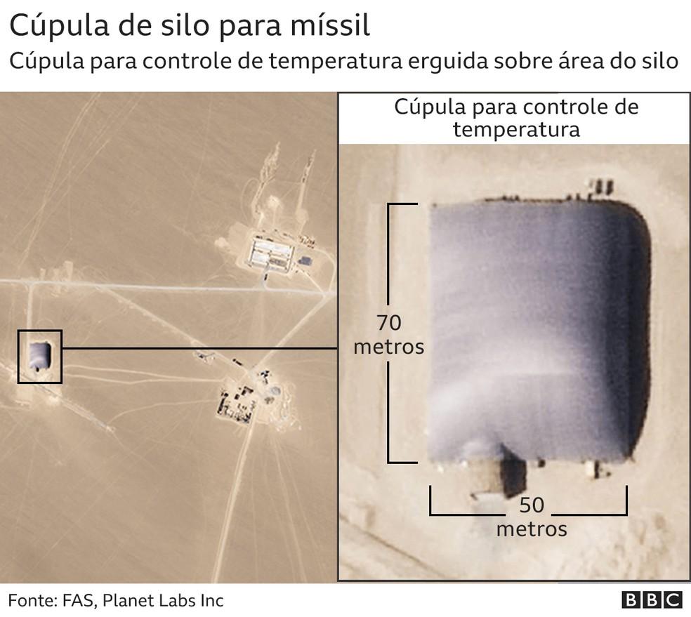 Cúpula de silo para míssil — Foto: BBC