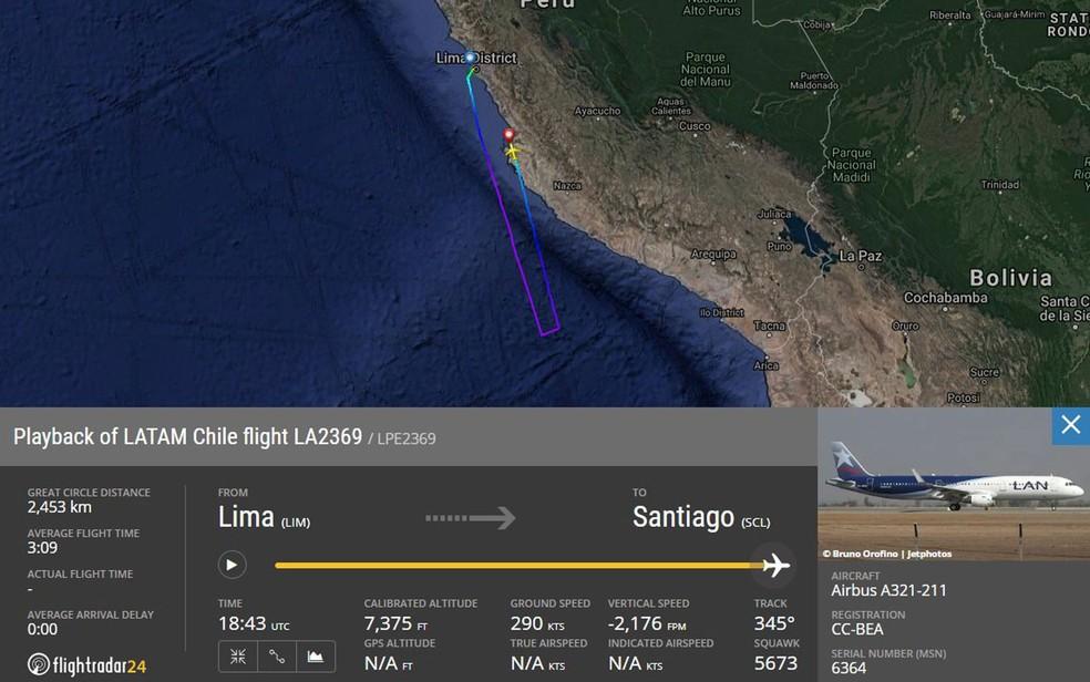 Mapa do trajeto do voo LA 2369, que fez pouso forçado em Pisco, no Peru (Foto: Reprodução/Twitter/AirportWebcams)