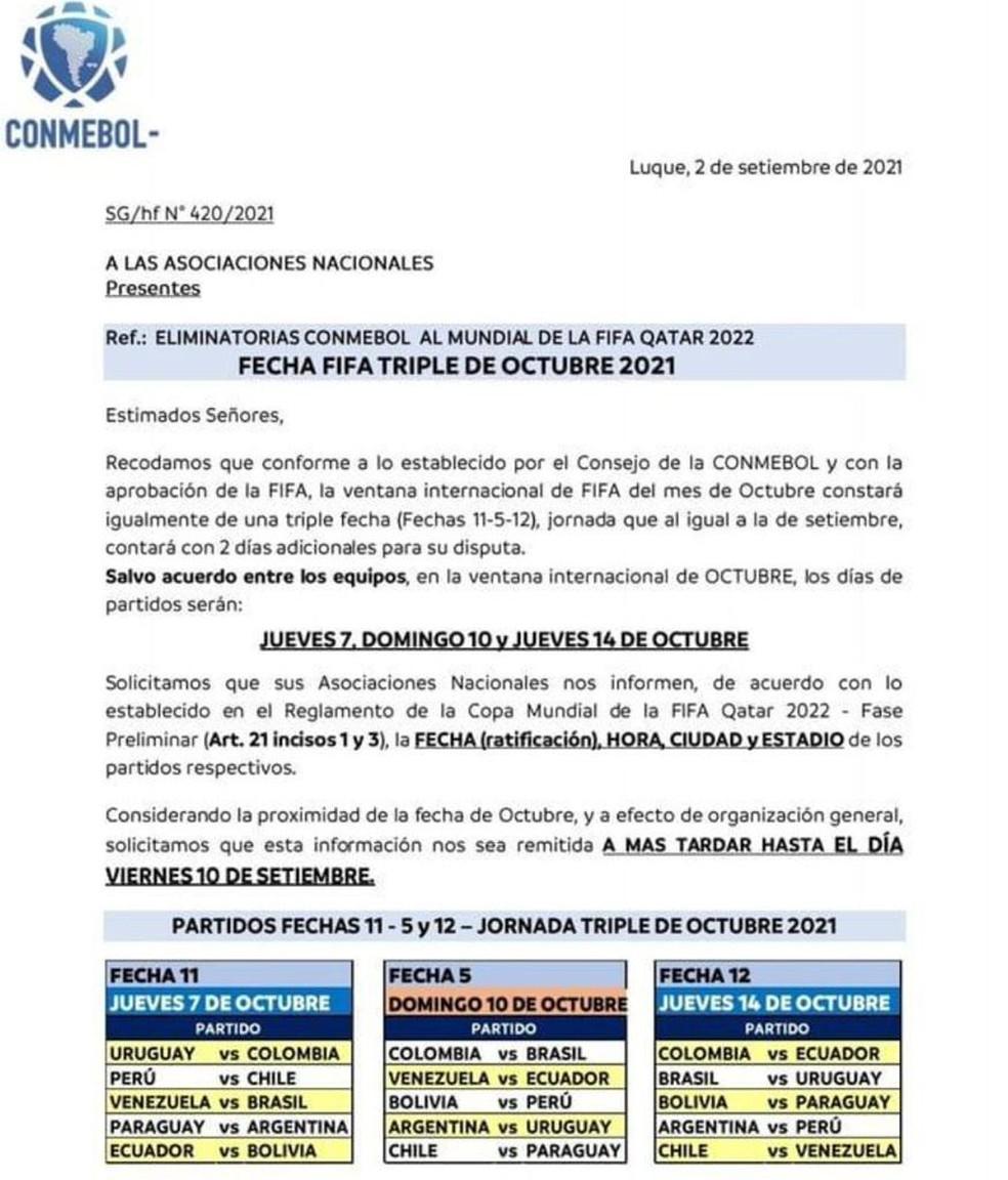 Circular da Conmebol para federações sul-americanas — Foto: Reprodução