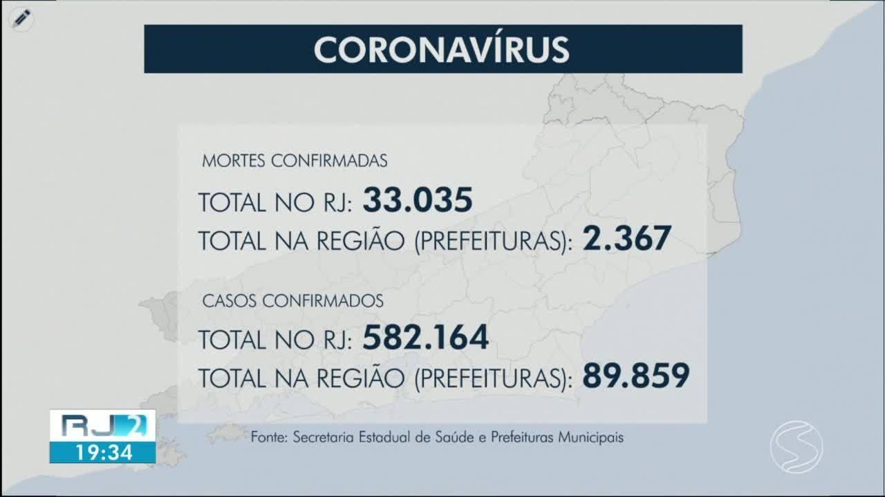 Pinheiral e Valença perdem mais moradores vítimas da Covid-19