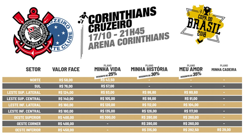 12469588bccb1 Corinthians abre venda de ingressos da final da Copa do Brasil para ...