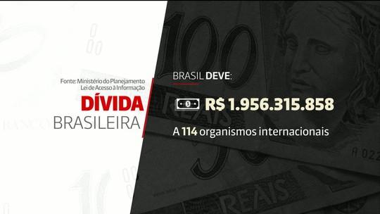 Brasil deve quase R$ 2 bilhões a organismos internacionais
