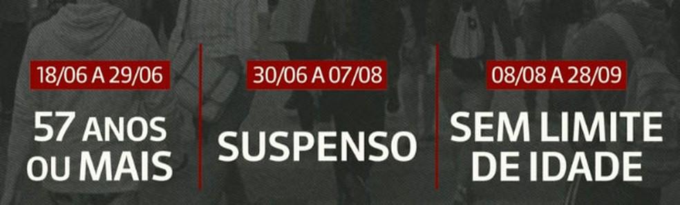 Calendário de saques do Fundo PIS-Pasep para quem tem menos de 60 anos (Foto: Reprodução/GloboNews)