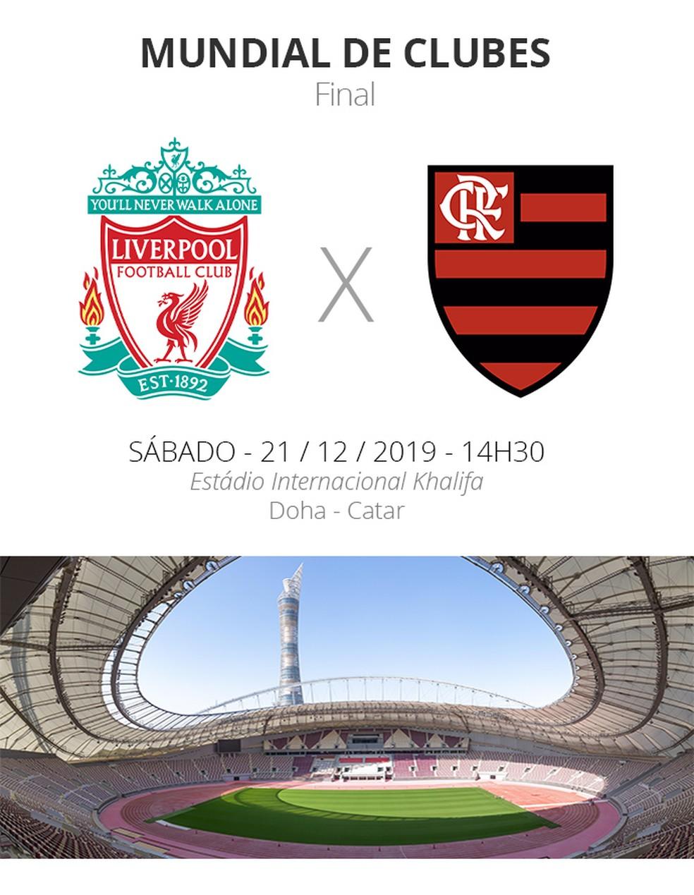 Liverpool X Flamengo Veja Onde Assistir Escalações