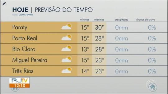 Previsão do tempo: sexta-feira é de temperaturas altas no Sul do Rio